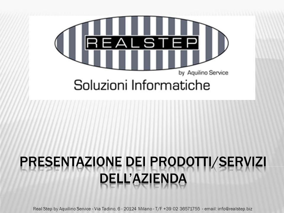 Presentazione dei prodotti/servizi dell'azienda