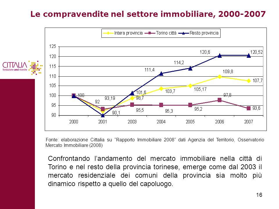 Le compravendite nel settore immobiliare, 2000-2007