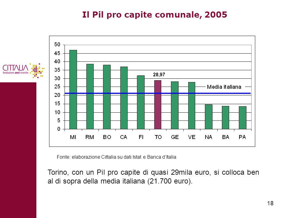 Il Pil pro capite comunale, 2005