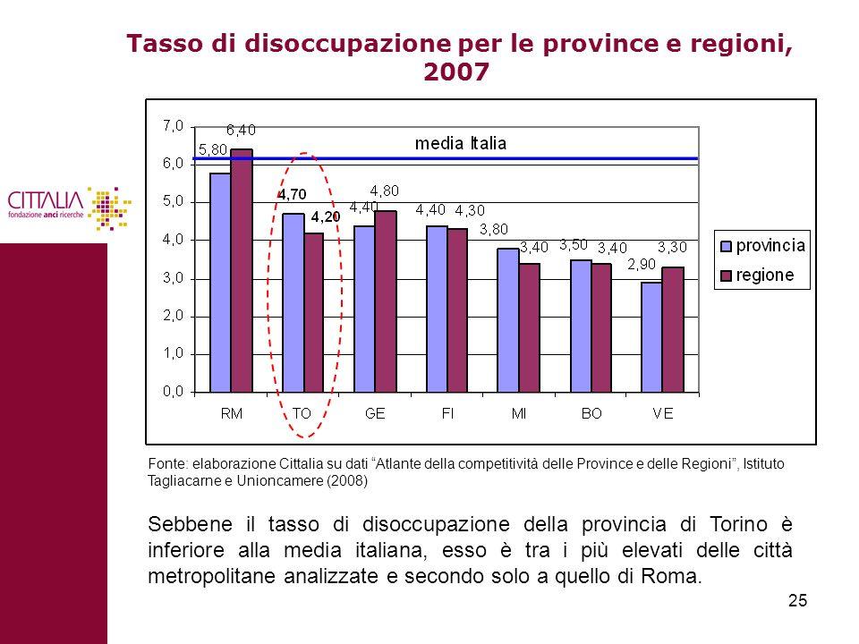 Tasso di disoccupazione per le province e regioni, 2007