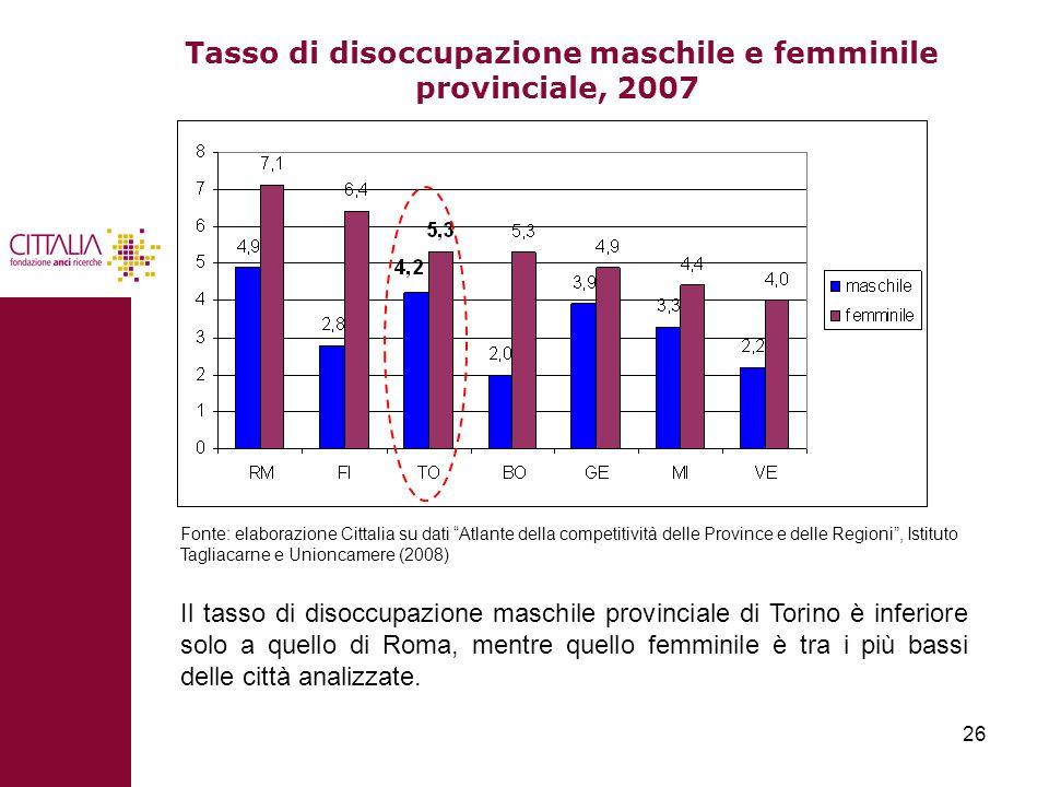 Tasso di disoccupazione maschile e femminile provinciale, 2007