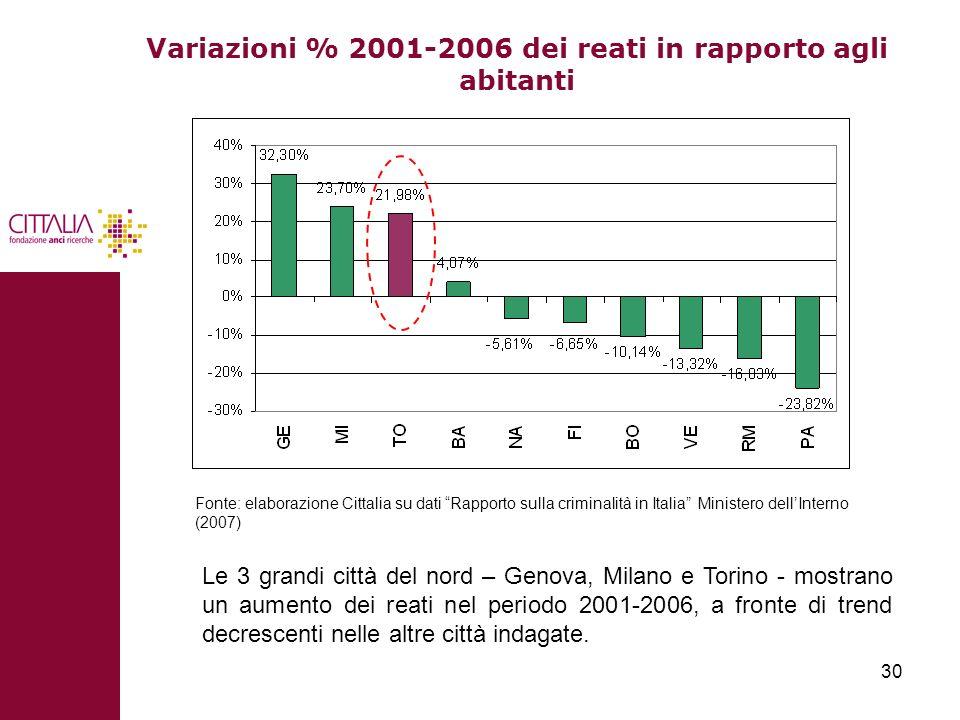 Variazioni % 2001-2006 dei reati in rapporto agli abitanti