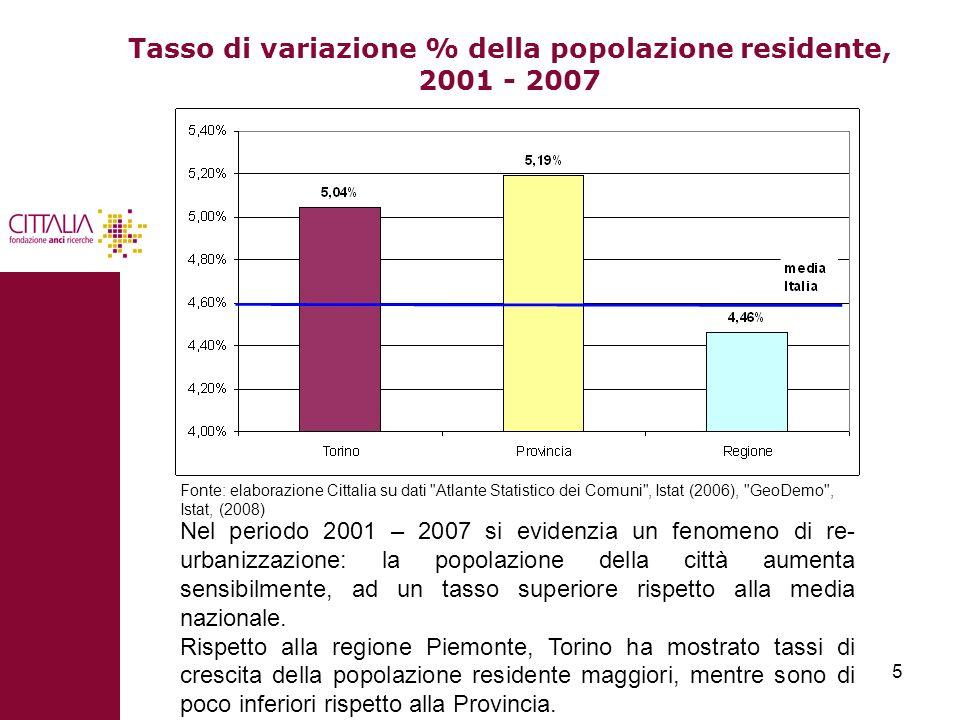 Tasso di variazione % della popolazione residente, 2001 - 2007