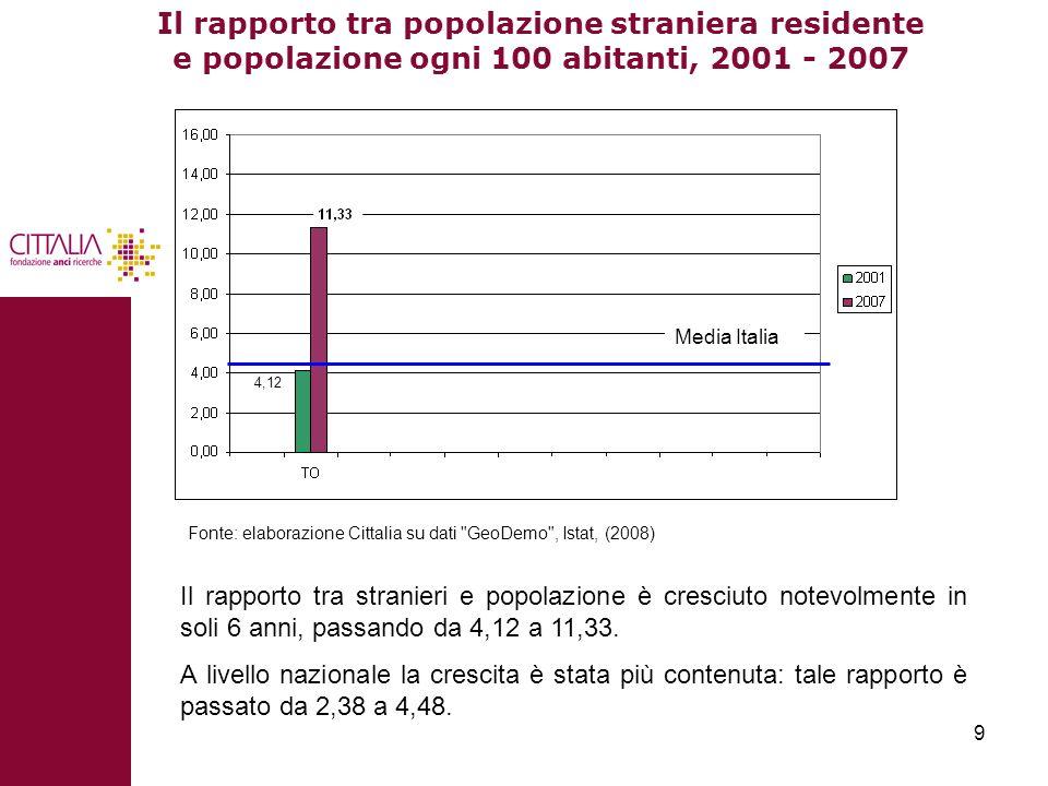 Il rapporto tra popolazione straniera residente e popolazione ogni 100 abitanti, 2001 - 2007