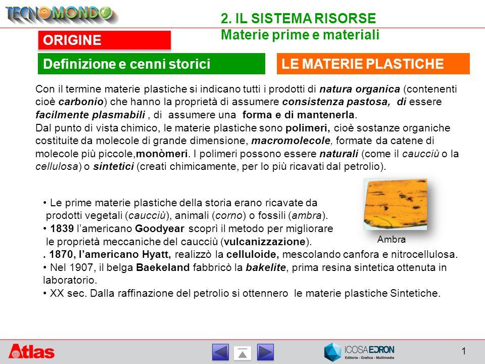 Materie prime e materiali ORIGINE