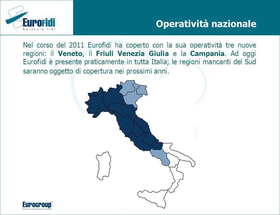 Operatività nazionale