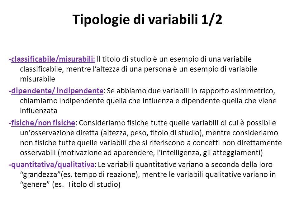 La ricerca federico batini e giulia toti ppt scaricare for Studio di funzione a due variabili