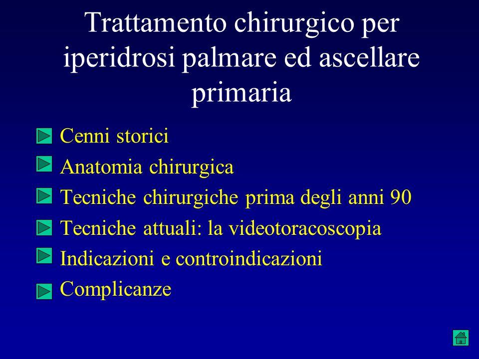 Trattamento chirurgico per iperidrosi palmare ed ascellare primaria