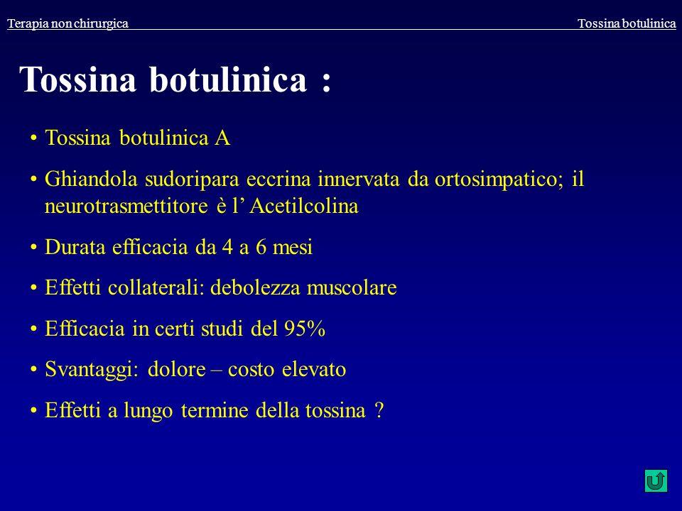 Tossina botulinica : Tossina botulinica A