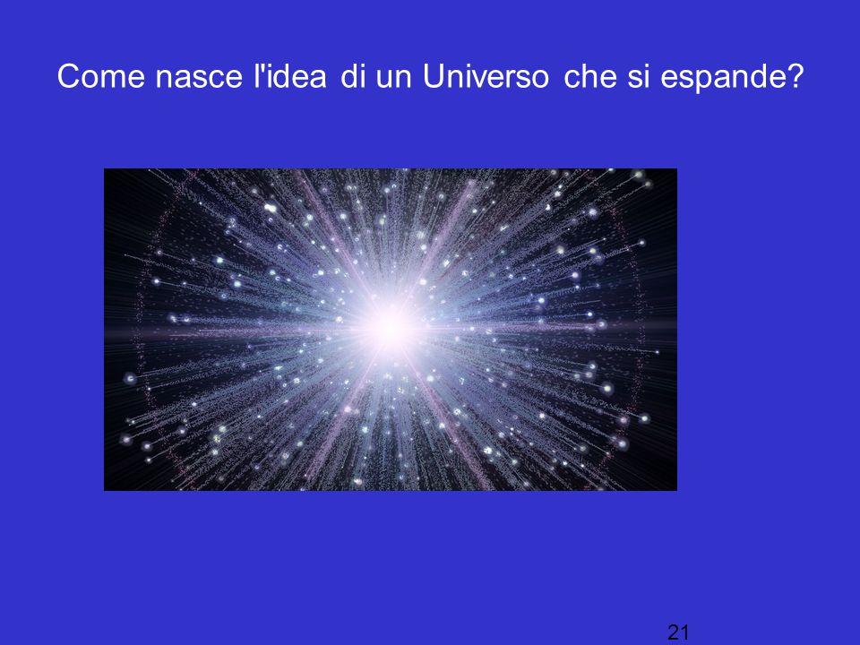 Come nasce l idea di un Universo che si espande