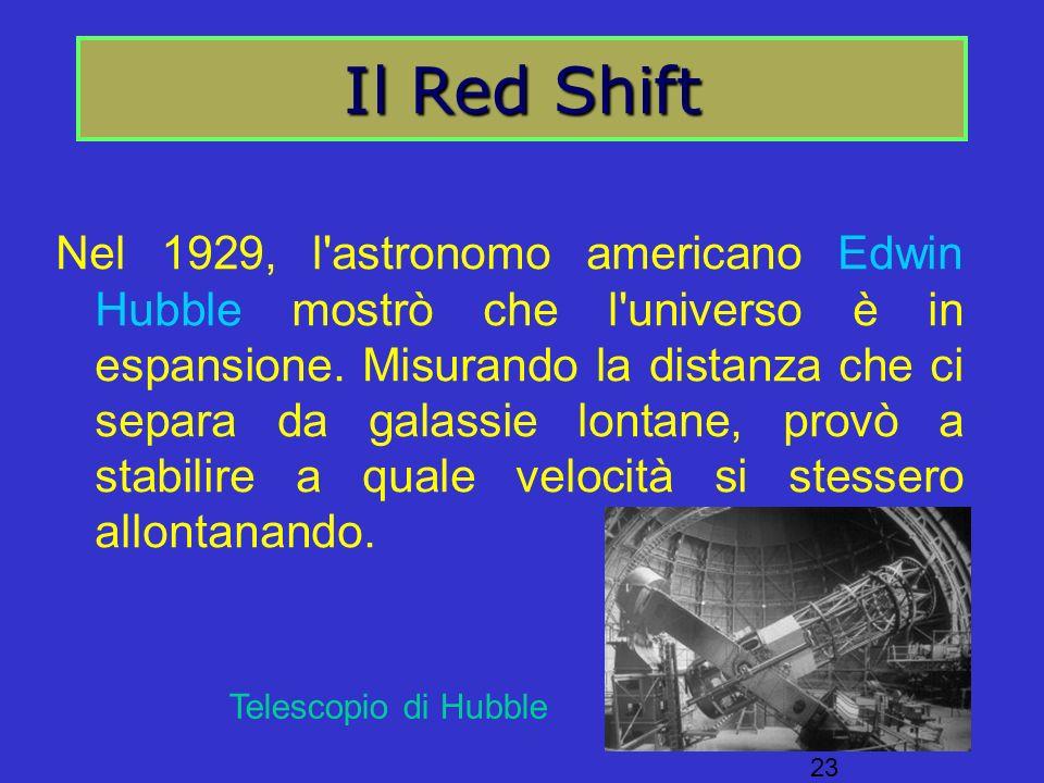 Il Red Shift