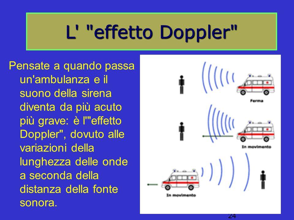 L effetto Doppler