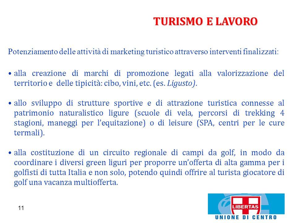 TURISMO E LAVORO Potenziamento delle attività di marketing turistico attraverso interventi finalizzati:
