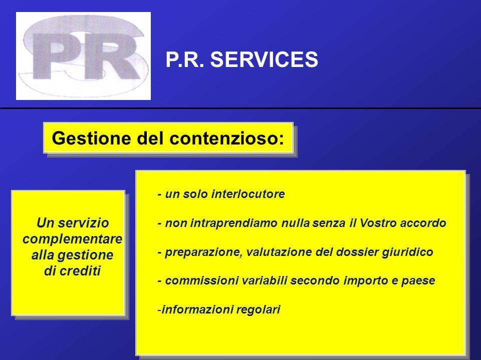 Gestione del contenzioso: Un servizio complementare alla gestione