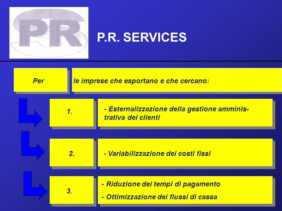 P.R. SERVICES Per le imprese che esportano e che cercano: