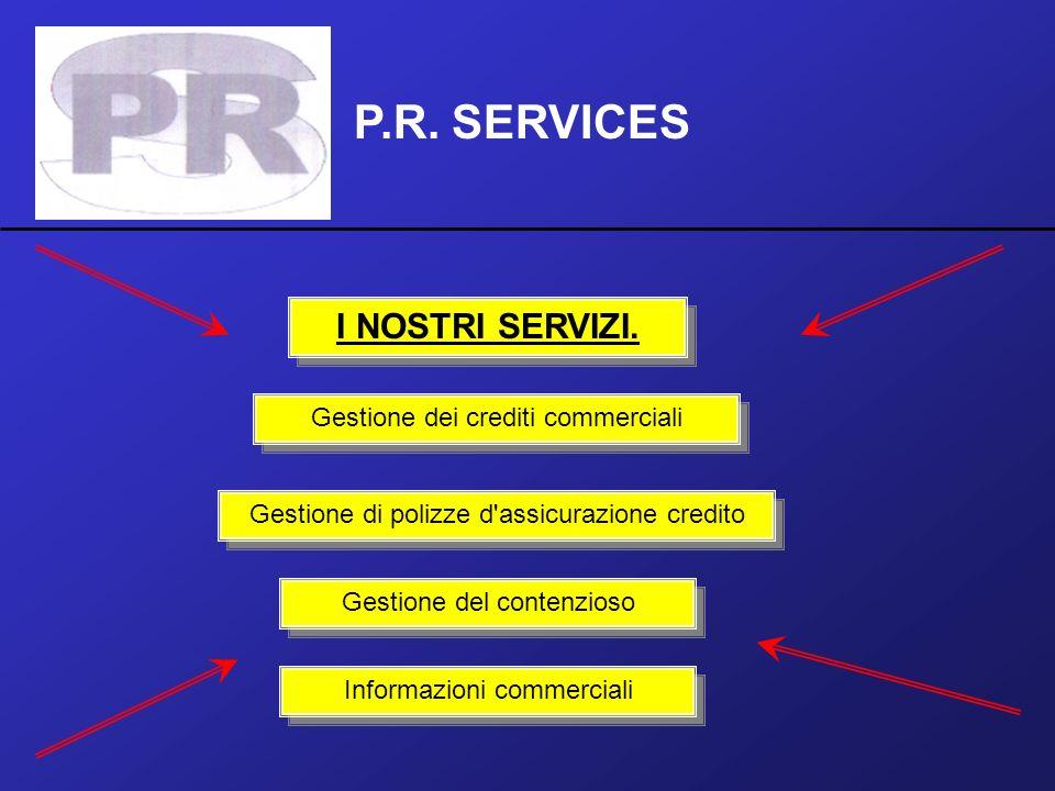 P.R. SERVICES I NOSTRI SERVIZI. Gestione dei crediti commerciali