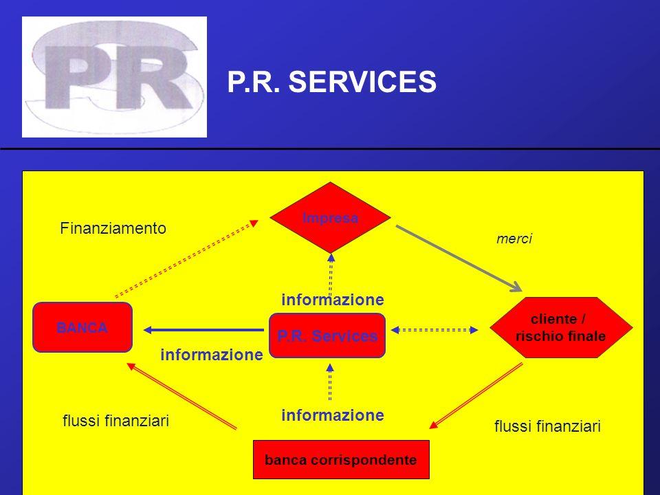P.R. SERVICES Finanziamento informazione P.R. Services informazione