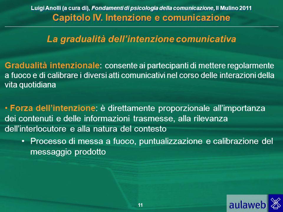 La gradualità dell'intenzione comunicativa