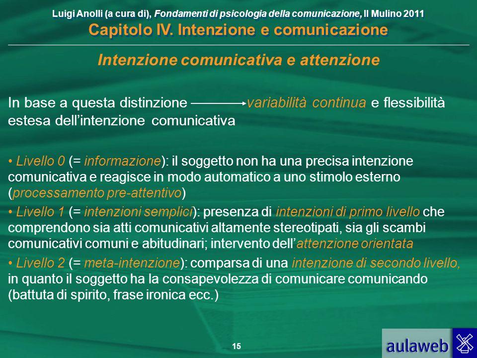 Intenzione comunicativa e attenzione