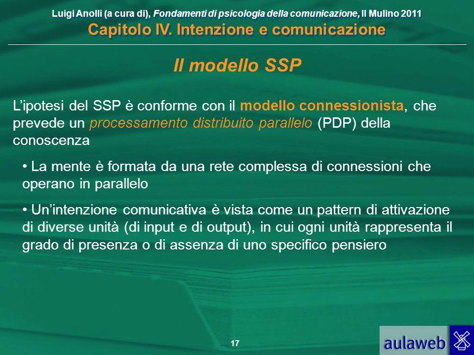 Il modello SSP L'ipotesi del SSP è conforme con il modello connessionista, che prevede un processamento distribuito parallelo (PDP) della conoscenza.