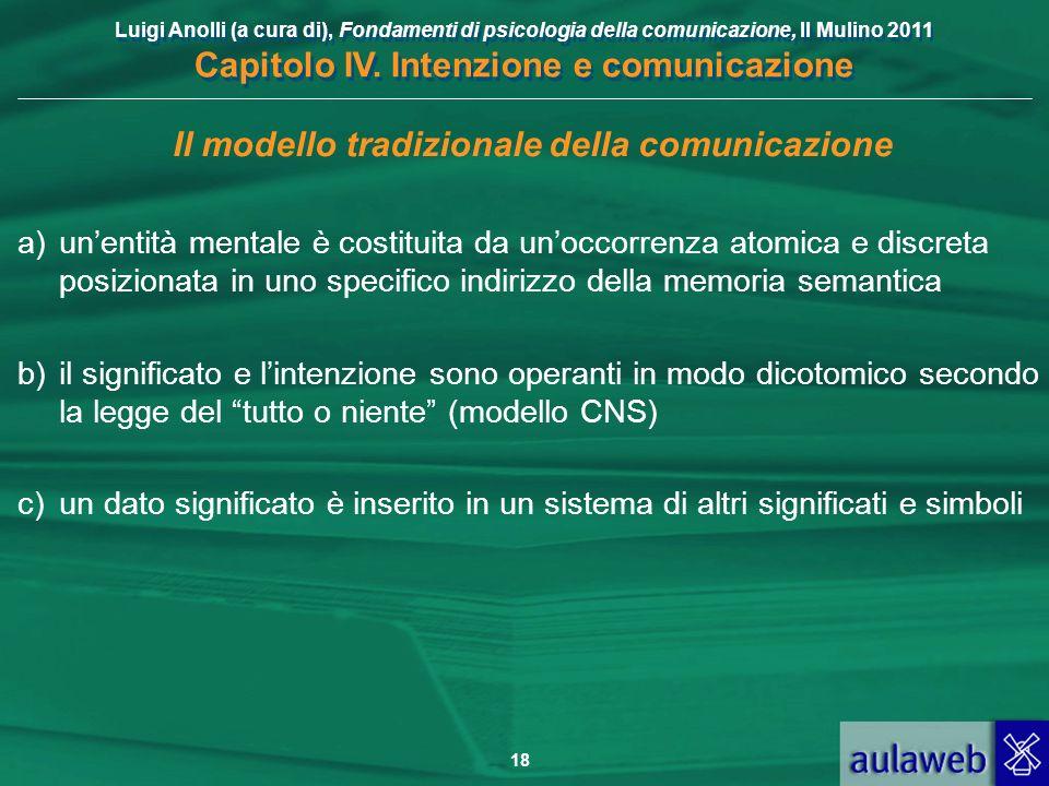 Il modello tradizionale della comunicazione