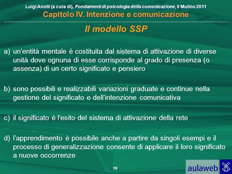 Il modello SSP