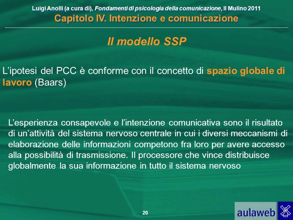 Il modello SSP L'ipotesi del PCC è conforme con il concetto di spazio globale di lavoro (Baars)