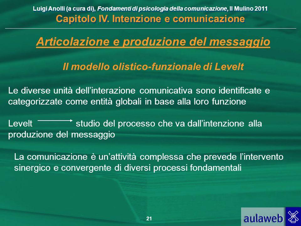 Articolazione e produzione del messaggio