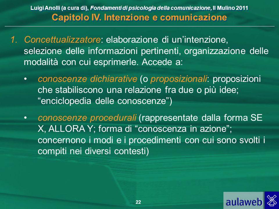 Concettualizzatore: elaborazione di un'intenzione, selezione delle informazioni pertinenti, organizzazione delle modalità con cui esprimerle. Accede a: