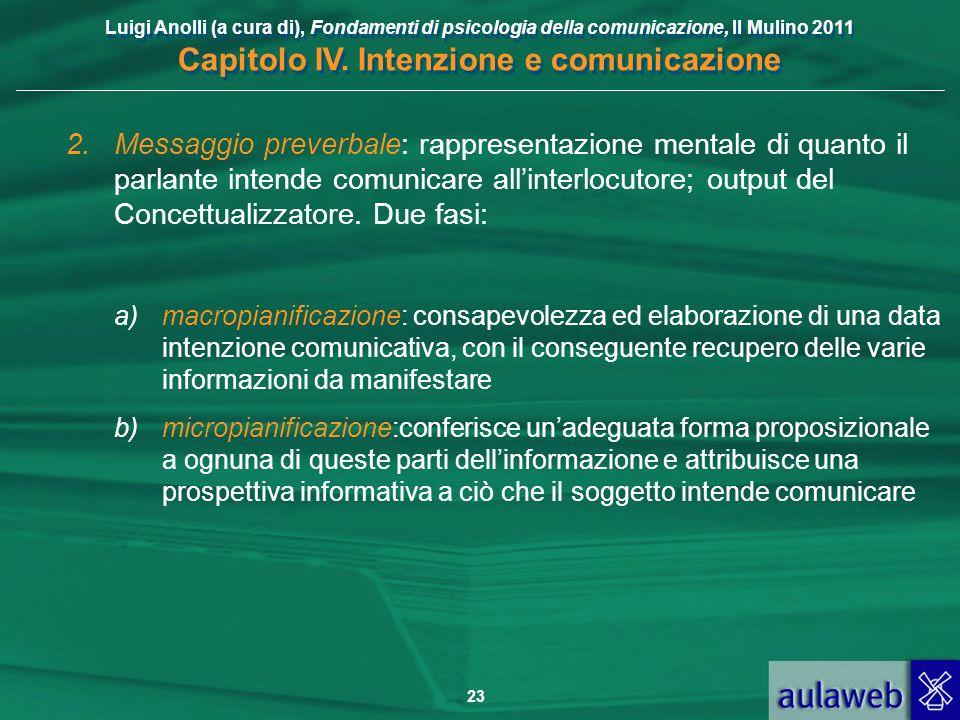 Messaggio preverbale: rappresentazione mentale di quanto il parlante intende comunicare all'interlocutore; output del Concettualizzatore. Due fasi: