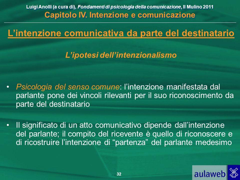 L'intenzione comunicativa da parte del destinatario