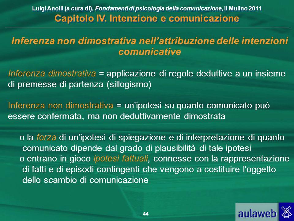 Inferenza non dimostrativa nell'attribuzione delle intenzioni comunicative