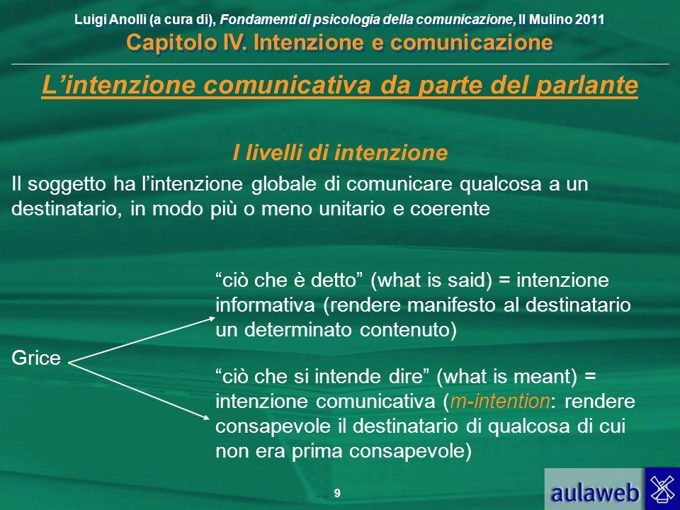 L'intenzione comunicativa da parte del parlante