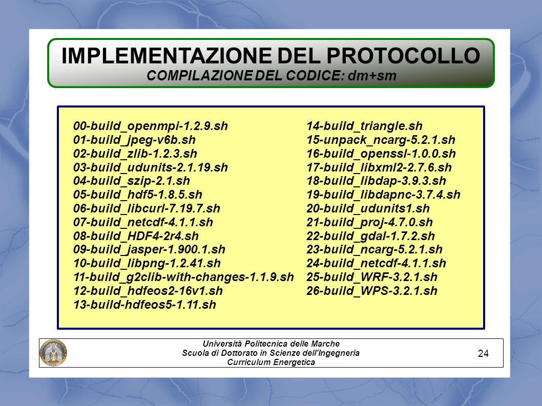 IMPLEMENTAZIONE DEL PROTOCOLLO COMPILAZIONE DEL CODICE: dm+sm