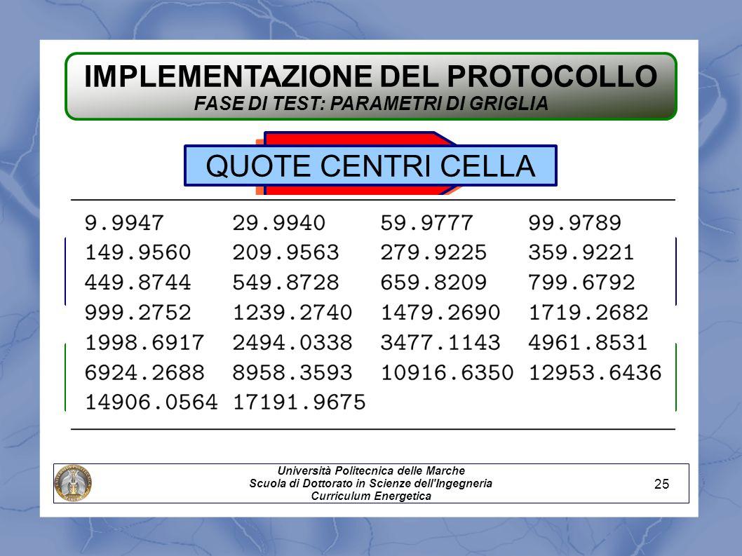 IMPLEMENTAZIONE DEL PROTOCOLLO FASE DI TEST: PARAMETRI DI GRIGLIA