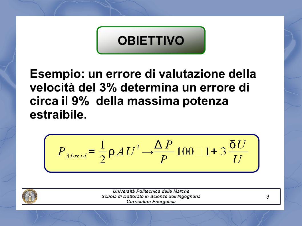 OBIETTIVO Esempio: un errore di valutazione della velocità del 3% determina un errore di circa il 9% della massima potenza estraibile.
