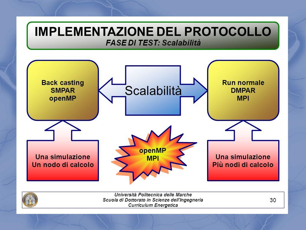 IMPLEMENTAZIONE DEL PROTOCOLLO FASE DI TEST: Scalabilità