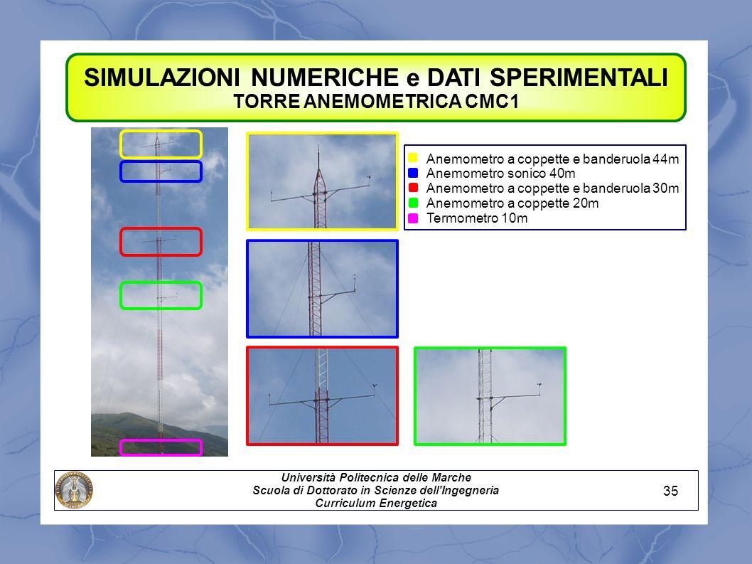 SIMULAZIONI NUMERICHE e DATI SPERIMENTALI TORRE ANEMOMETRICA CMC1