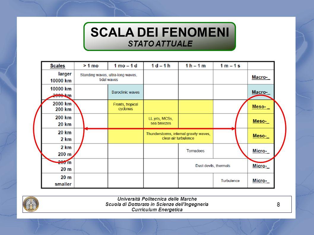 SCALA DEI FENOMENI STATO ATTUALE 8 Università Politecnica delle Marche