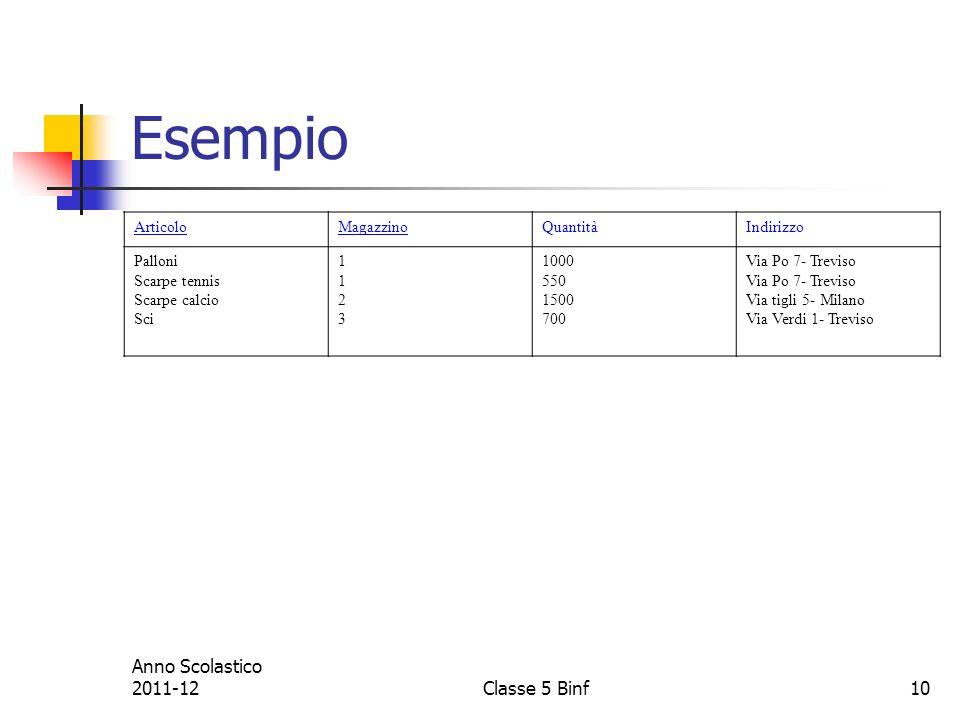 Esempio Anno Scolastico 2011-12 Classe 5 Binf Articolo Magazzino
