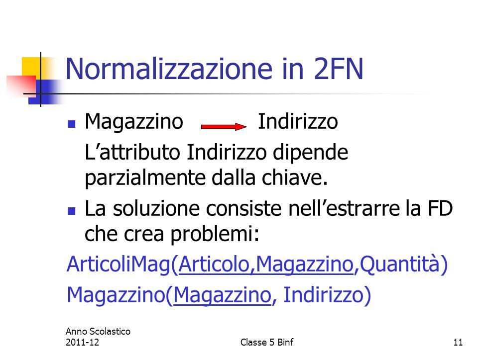 Normalizzazione in 2FN Magazzino Indirizzo