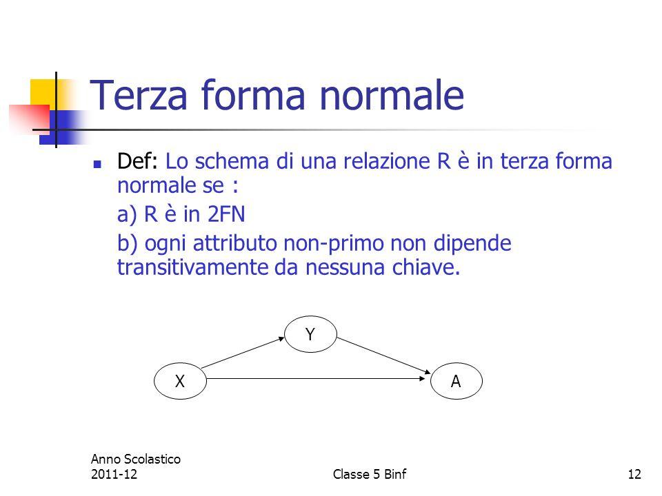 Terza forma normale Def: Lo schema di una relazione R è in terza forma normale se : a) R è in 2FN.