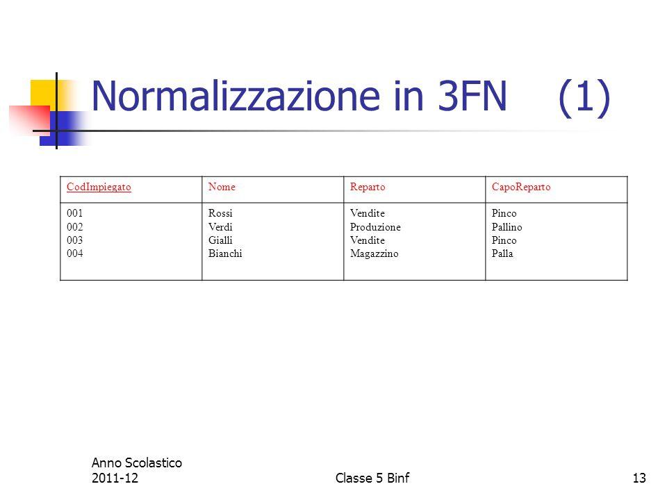 Normalizzazione in 3FN (1)