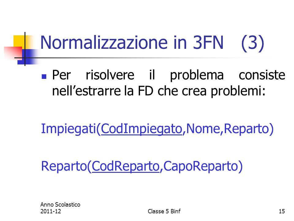 Normalizzazione in 3FN (3)