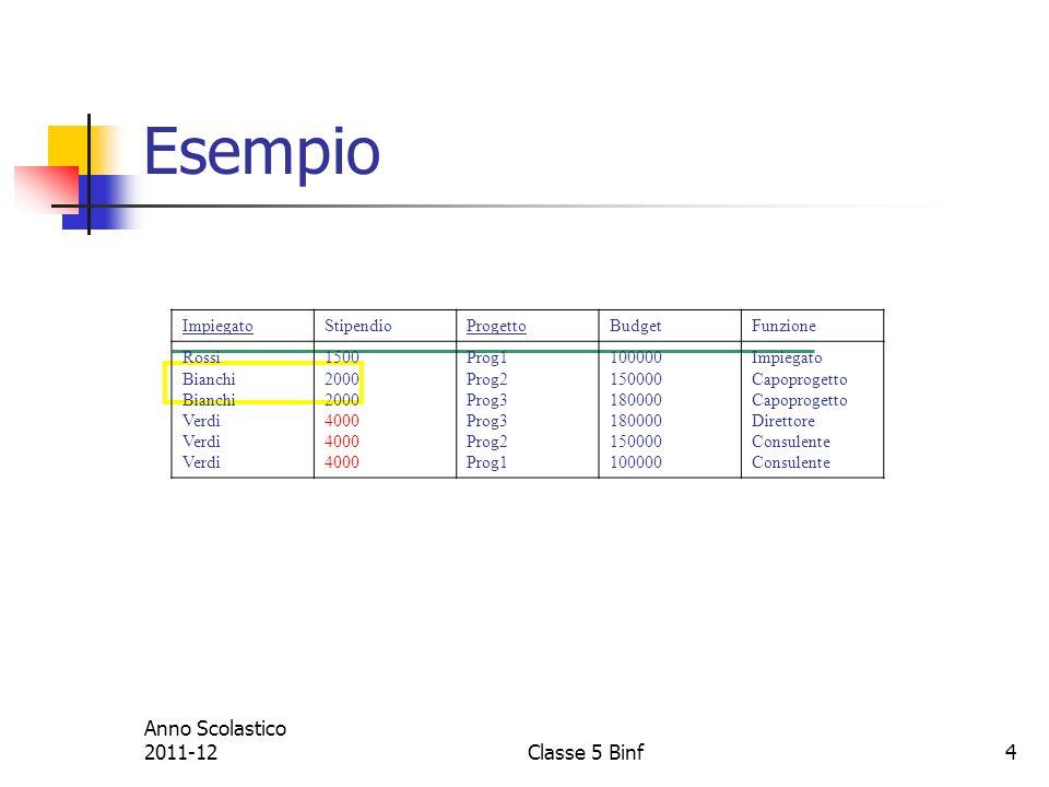 Esempio Anno Scolastico 2011-12 Classe 5 Binf Impiegato Stipendio