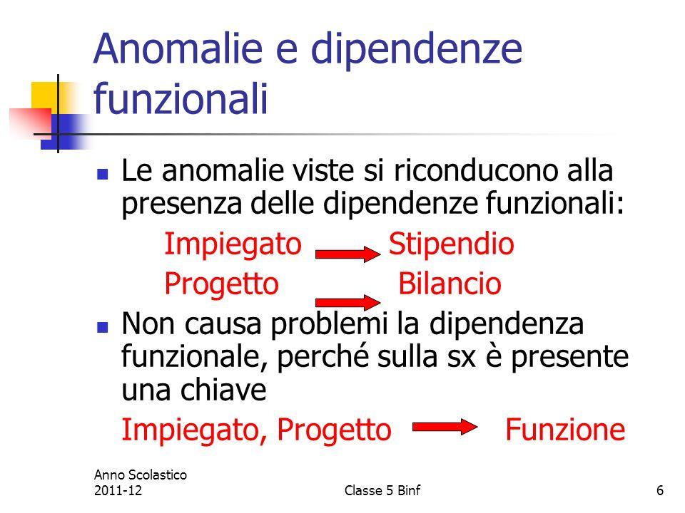 Anomalie e dipendenze funzionali