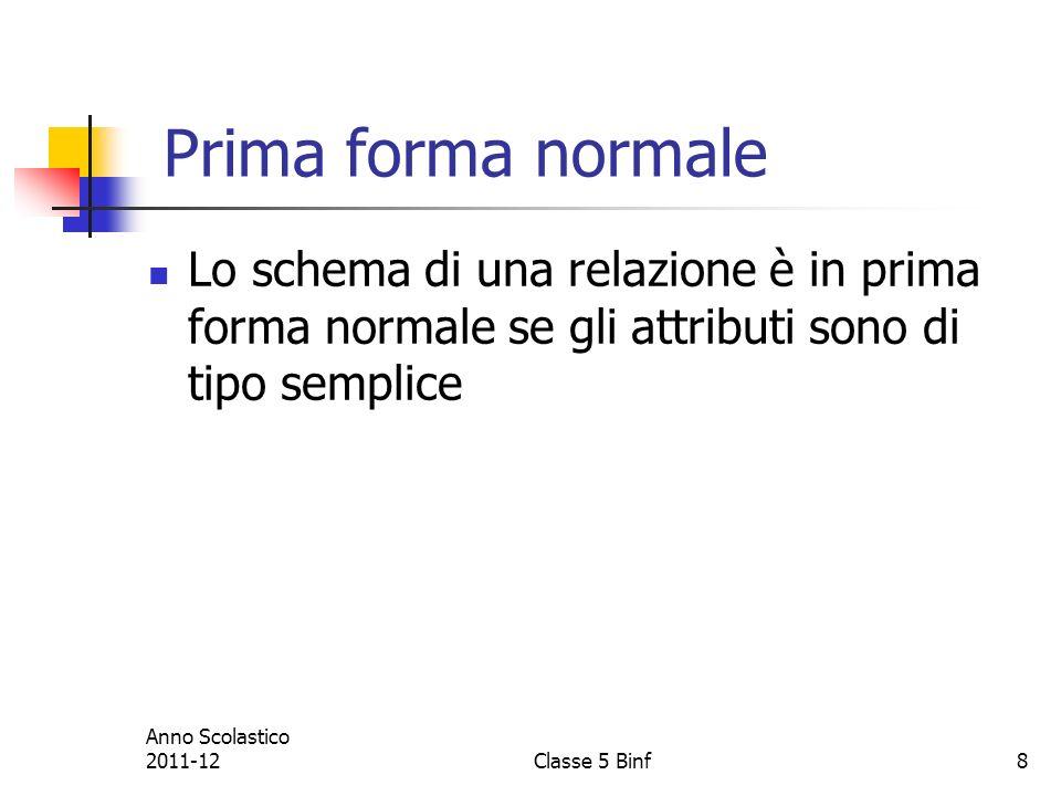 Prima forma normale Lo schema di una relazione è in prima forma normale se gli attributi sono di tipo semplice.