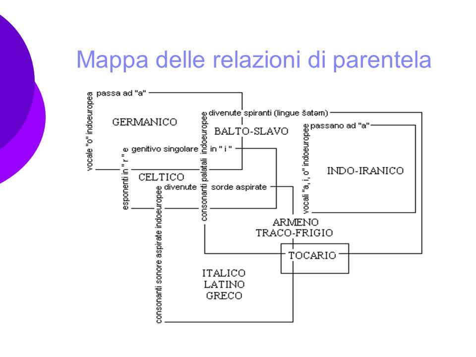 Mappa delle relazioni di parentela