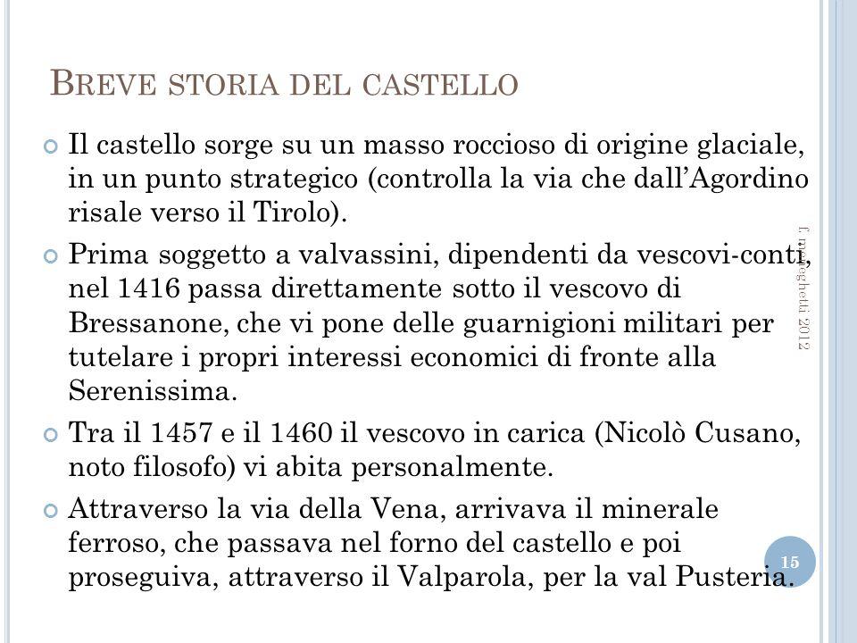 Breve storia del castello