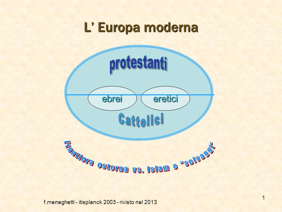 L' Europa moderna protestanti ebrei eretici